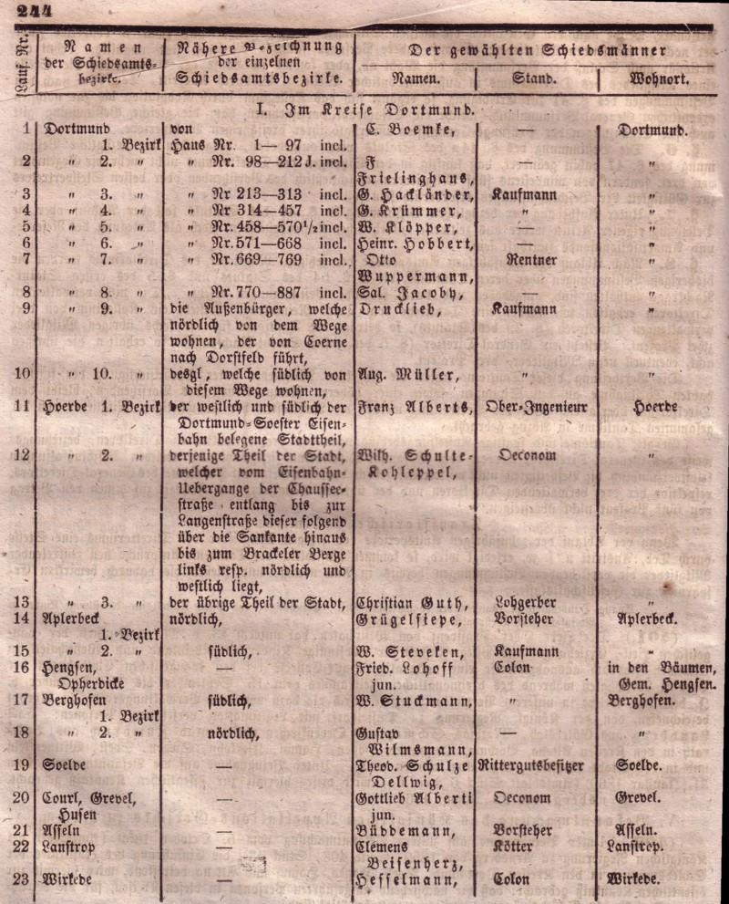 AmtsblattArnsberg_1862_35